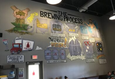 Breweries to Visit Around Fort Lauderdale